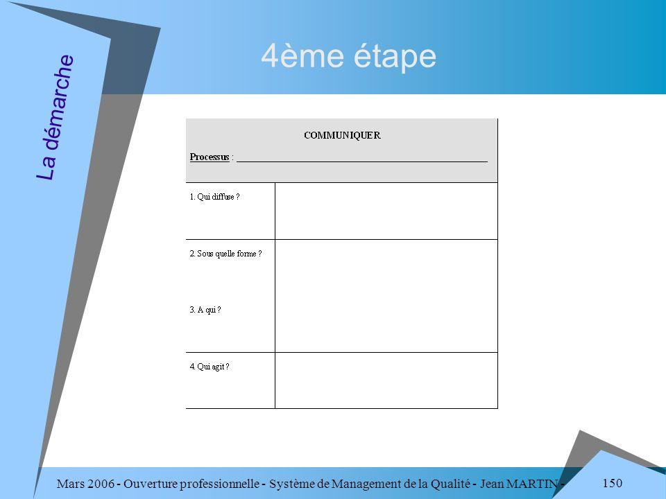 Mars 2006 - Ouverture professionnelle - Système de Management de la Qualité - Jean MARTIN - QUALITE 150 La démarche 4ème étape