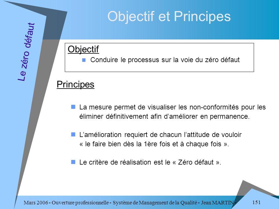 Mars 2006 - Ouverture professionnelle - Système de Management de la Qualité - Jean MARTIN - QUALITE 151 Objectif et Principes Objectif Conduire le pro