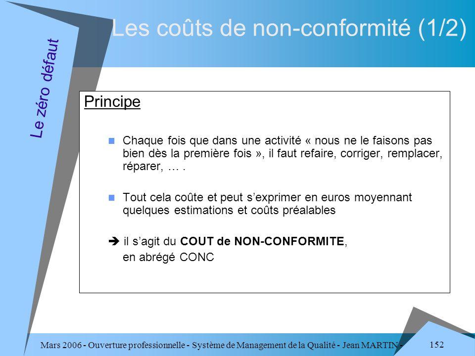 Mars 2006 - Ouverture professionnelle - Système de Management de la Qualité - Jean MARTIN - QUALITE 152 Les coûts de non-conformité (1/2) Principe Cha
