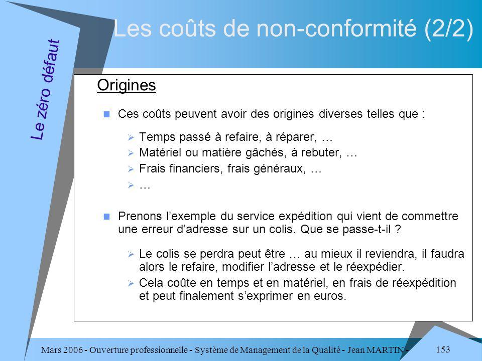 Mars 2006 - Ouverture professionnelle - Système de Management de la Qualité - Jean MARTIN - QUALITE 153 Origines Ces coûts peuvent avoir des origines