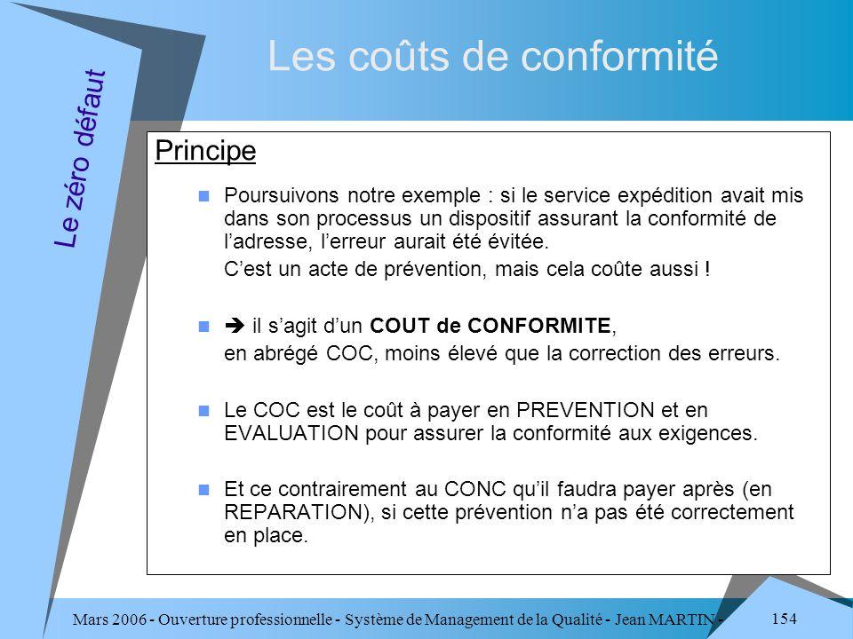 Mars 2006 - Ouverture professionnelle - Système de Management de la Qualité - Jean MARTIN - QUALITE 154 Les coûts de conformité Principe Poursuivons n