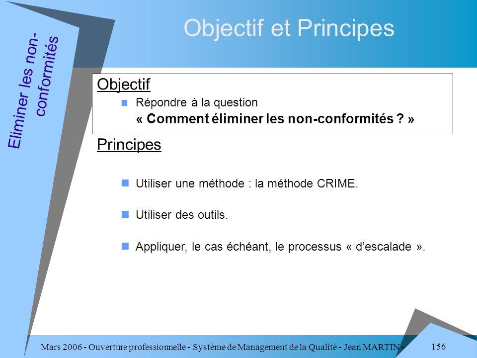 Mars 2006 - Ouverture professionnelle - Système de Management de la Qualité - Jean MARTIN - QUALITE 156 Objectif et Principes Objectif Répondre à la q