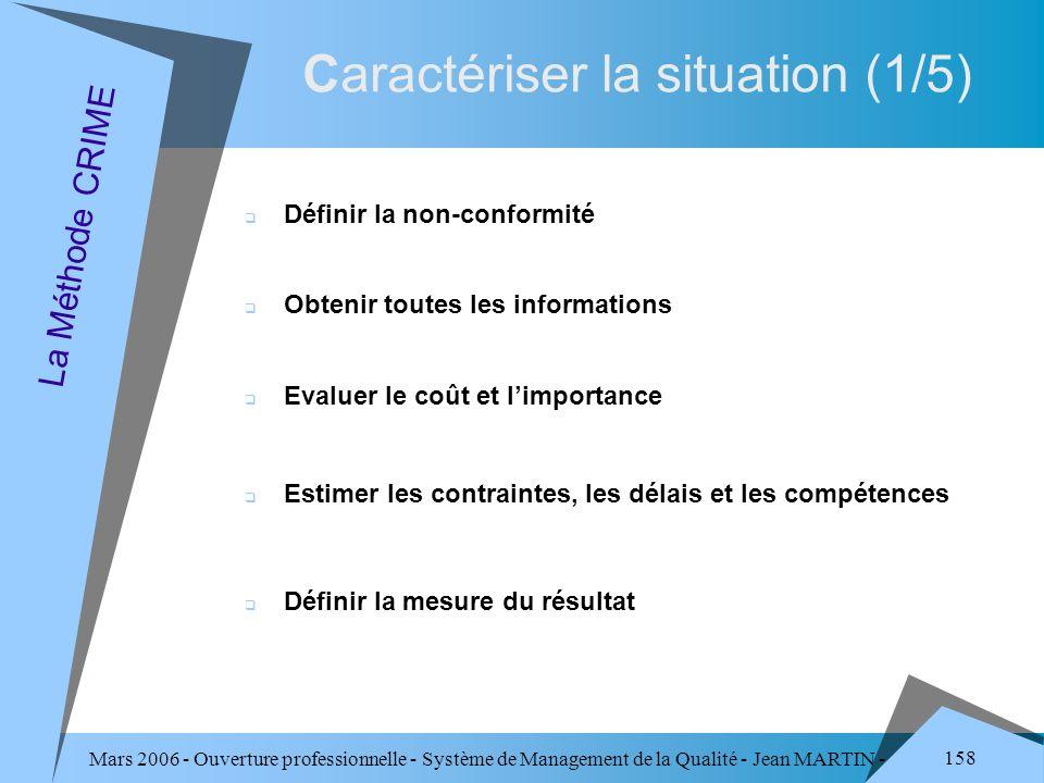Mars 2006 - Ouverture professionnelle - Système de Management de la Qualité - Jean MARTIN - QUALITE 158 Caractériser la situation (1/5) La Méthode CRI