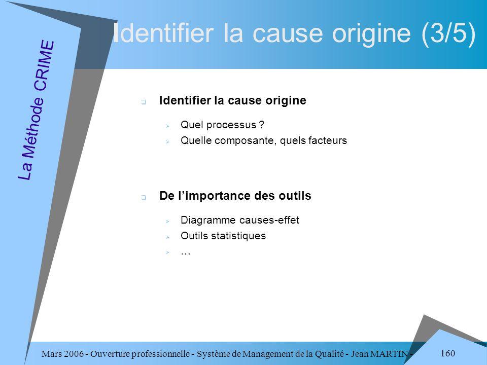 Mars 2006 - Ouverture professionnelle - Système de Management de la Qualité - Jean MARTIN - QUALITE 160 Identifier la cause origine (3/5) La Méthode C