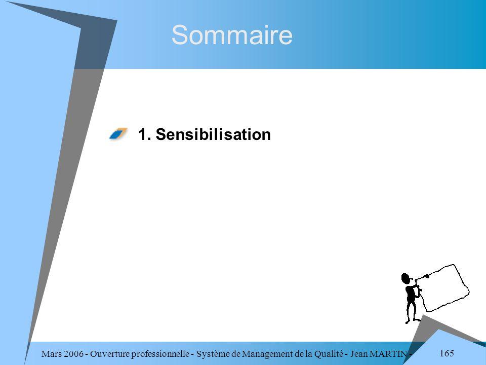 Mars 2006 - Ouverture professionnelle - Système de Management de la Qualité - Jean MARTIN - QUALITE 165 Sommaire 1. Sensibilisation