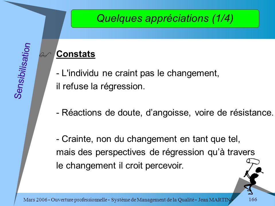Mars 2006 - Ouverture professionnelle - Système de Management de la Qualité - Jean MARTIN - QUALITE 166 Quelques appréciations (1/4) Constats - L'indi