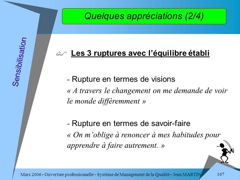 Mars 2006 - Ouverture professionnelle - Système de Management de la Qualité - Jean MARTIN - QUALITE 167 Quelques appréciations (2/4) - Rupture en term