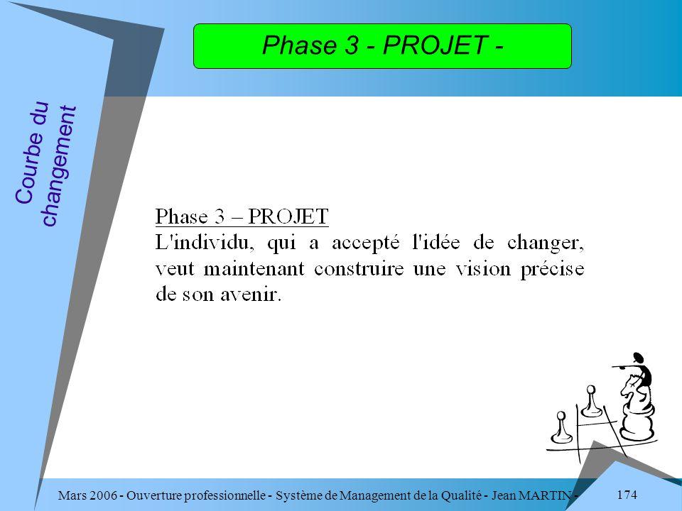 Mars 2006 - Ouverture professionnelle - Système de Management de la Qualité - Jean MARTIN - QUALITE 174 Phase 3 - PROJET - Courbe du changement