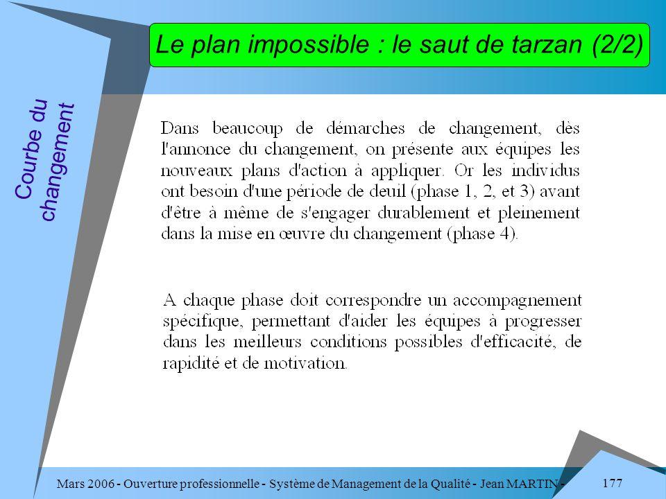 Mars 2006 - Ouverture professionnelle - Système de Management de la Qualité - Jean MARTIN - QUALITE 177 Le plan impossible : le saut de tarzan (2/2) C