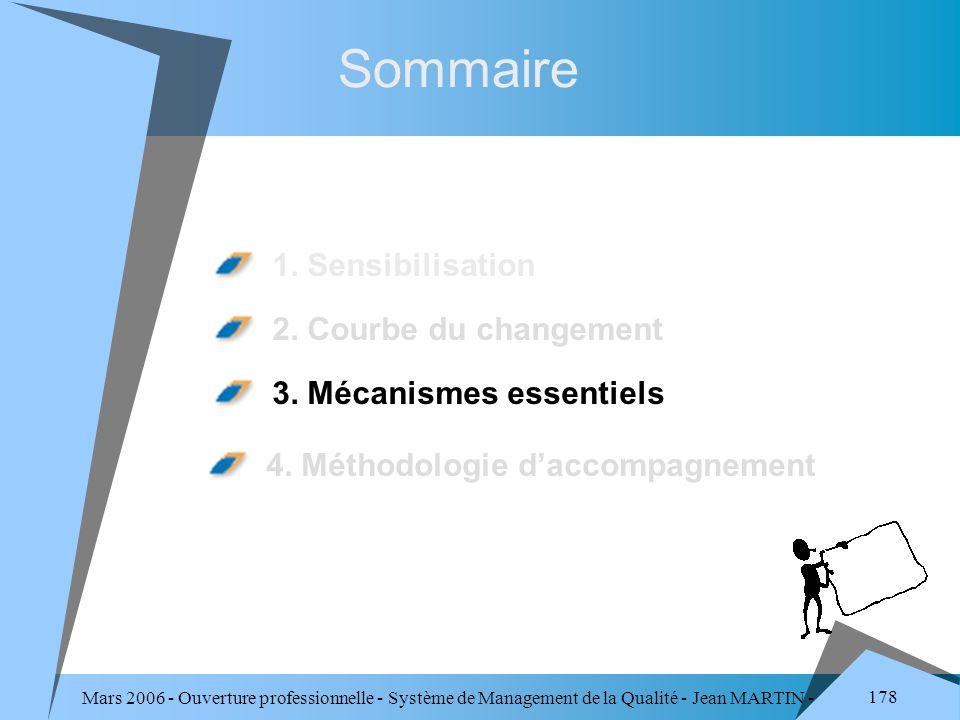 Mars 2006 - Ouverture professionnelle - Système de Management de la Qualité - Jean MARTIN - QUALITE 178 Sommaire 1. Sensibilisation 2. Courbe du chang