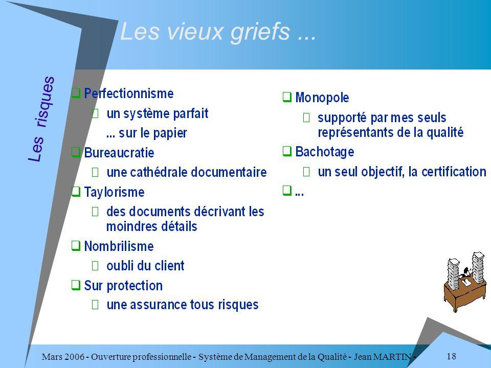 Mars 2006 - Ouverture professionnelle - Système de Management de la Qualité - Jean MARTIN - QUALITE 18 Les risques Les vieux griefs...