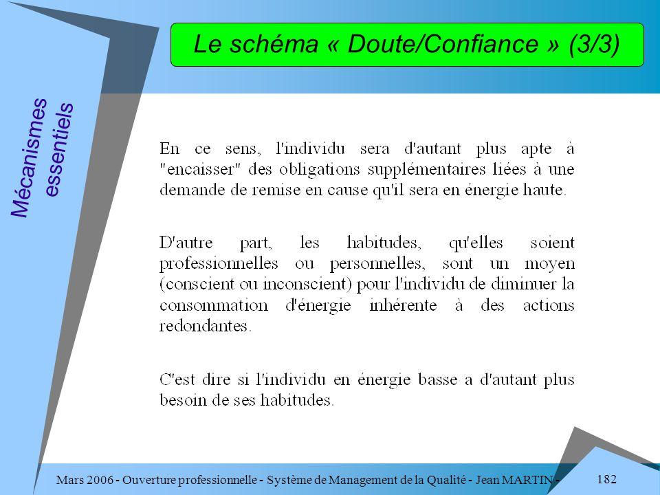 Mars 2006 - Ouverture professionnelle - Système de Management de la Qualité - Jean MARTIN - QUALITE 182 Mécanismes essentiels Le schéma « Doute/Confia