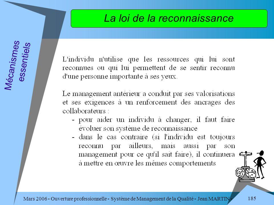 Mars 2006 - Ouverture professionnelle - Système de Management de la Qualité - Jean MARTIN - QUALITE 185 Mécanismes essentiels La loi de la reconnaissa