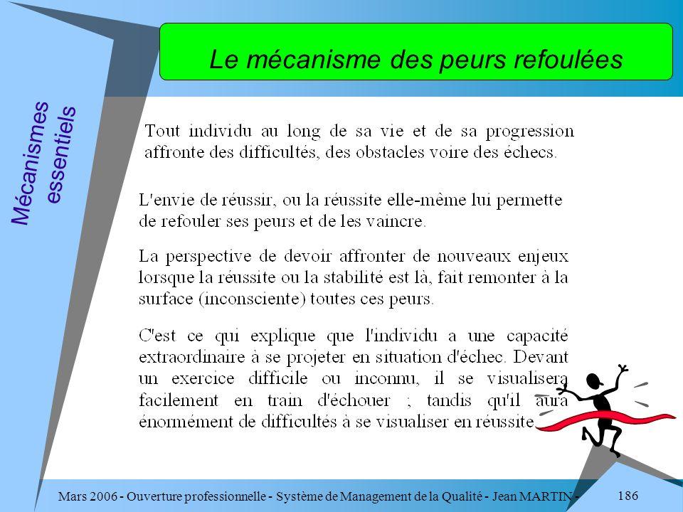Mars 2006 - Ouverture professionnelle - Système de Management de la Qualité - Jean MARTIN - QUALITE 186 Mécanismes essentiels Le mécanisme des peurs r