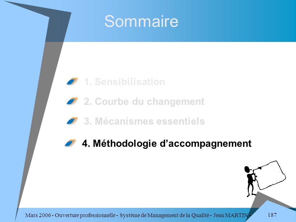 Mars 2006 - Ouverture professionnelle - Système de Management de la Qualité - Jean MARTIN - QUALITE 187 Sommaire 1. Sensibilisation 2. Courbe du chang