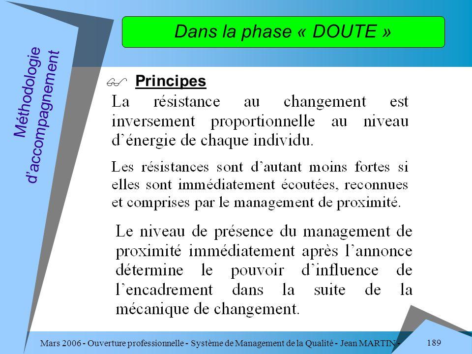 Mars 2006 - Ouverture professionnelle - Système de Management de la Qualité - Jean MARTIN - QUALITE 189 Dans la phase « DOUTE » Principes Méthodologie