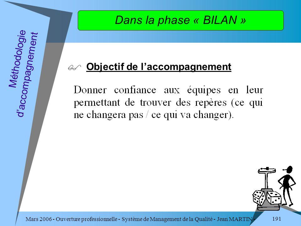 Mars 2006 - Ouverture professionnelle - Système de Management de la Qualité - Jean MARTIN - QUALITE 191 Dans la phase « BILAN » Objectif de laccompagn