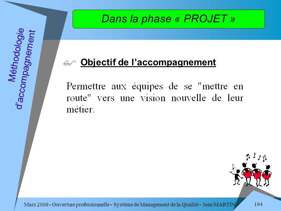 Mars 2006 - Ouverture professionnelle - Système de Management de la Qualité - Jean MARTIN - QUALITE 194 Dans la phase « PROJET » Objectif de laccompag
