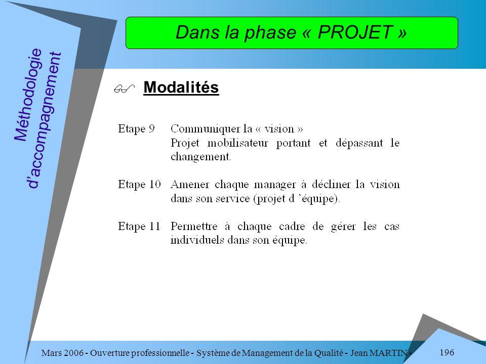 Mars 2006 - Ouverture professionnelle - Système de Management de la Qualité - Jean MARTIN - QUALITE 196 Dans la phase « PROJET » Modalités Méthodologi