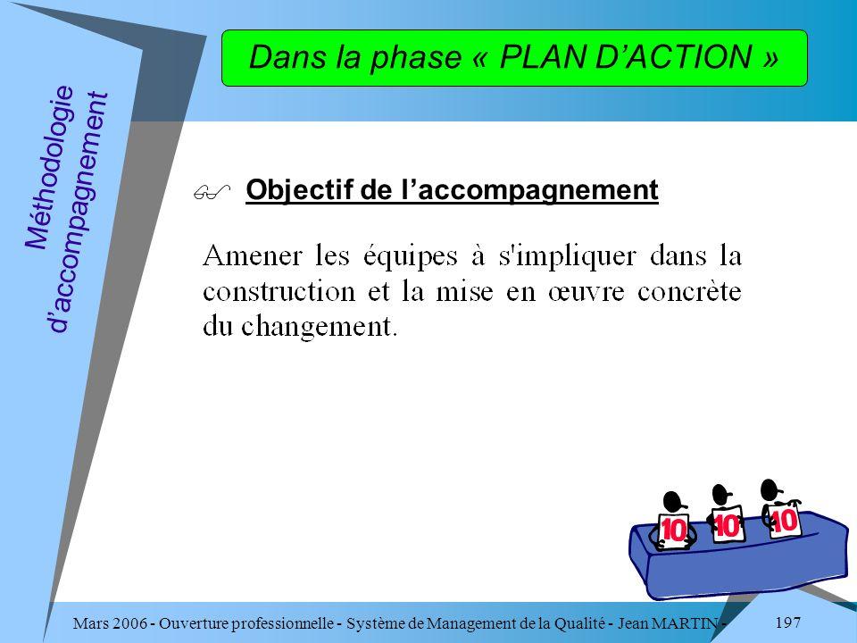 Mars 2006 - Ouverture professionnelle - Système de Management de la Qualité - Jean MARTIN - QUALITE 197 Dans la phase « PLAN DACTION » Objectif de lac