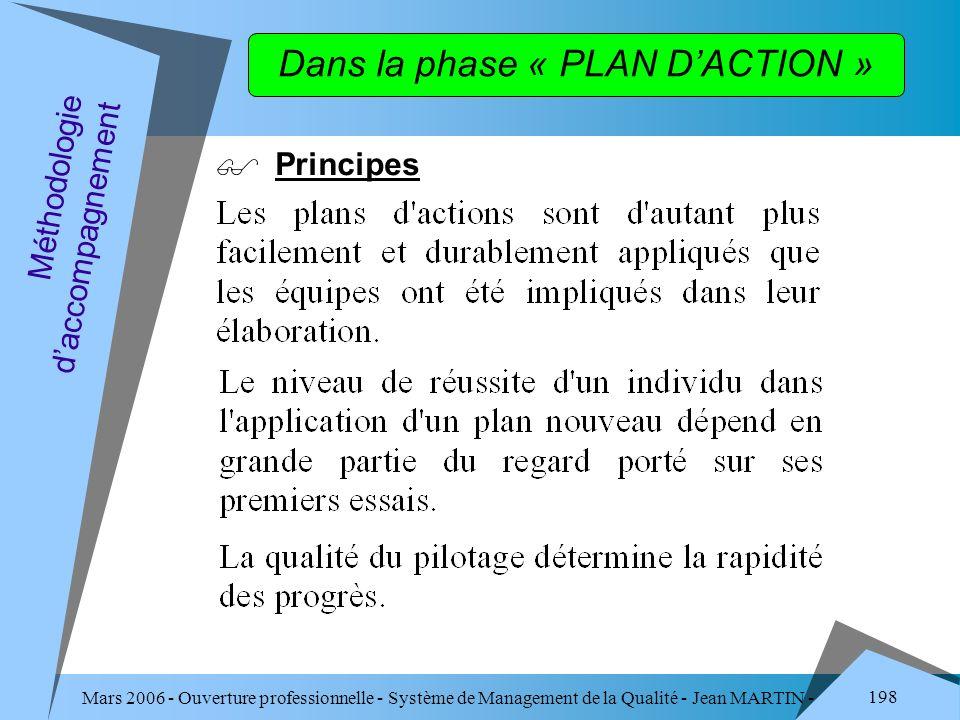 Mars 2006 - Ouverture professionnelle - Système de Management de la Qualité - Jean MARTIN - QUALITE 198 Dans la phase « PLAN DACTION » Principes Métho