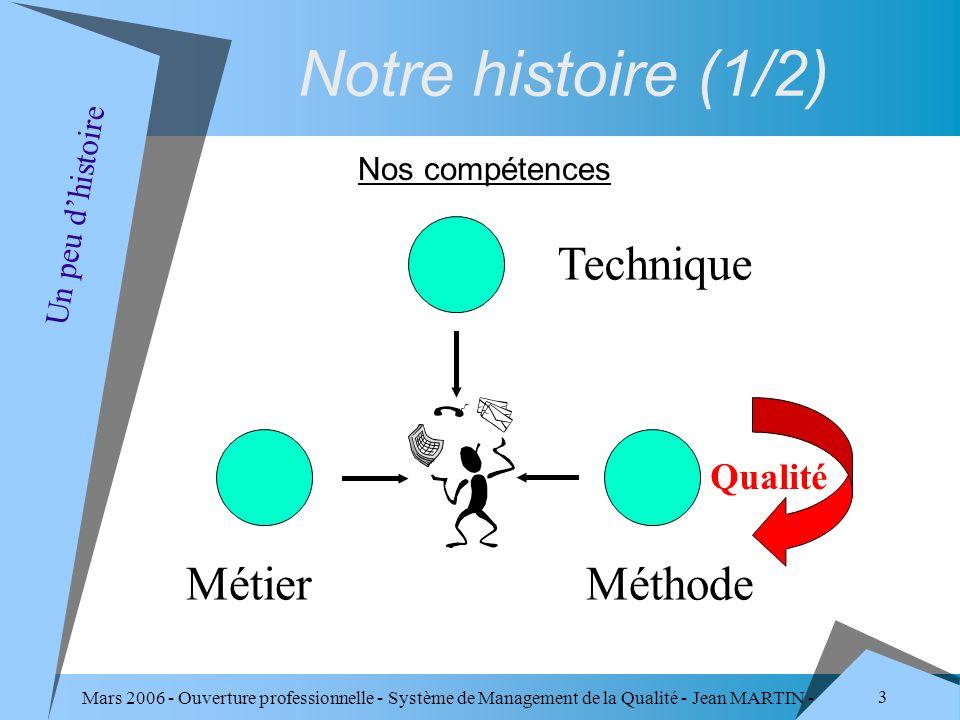 Mars 2006 - Ouverture professionnelle - Système de Management de la Qualité - Jean MARTIN - QUALITE 3 Notre histoire (1/2) Un peu dhistoire Technique