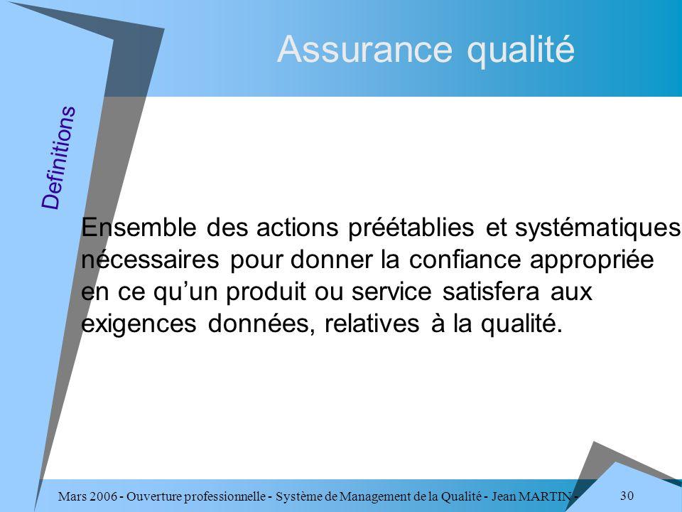 Mars 2006 - Ouverture professionnelle - Système de Management de la Qualité - Jean MARTIN - QUALITE 30 Assurance qualité Ensemble des actions préétabl