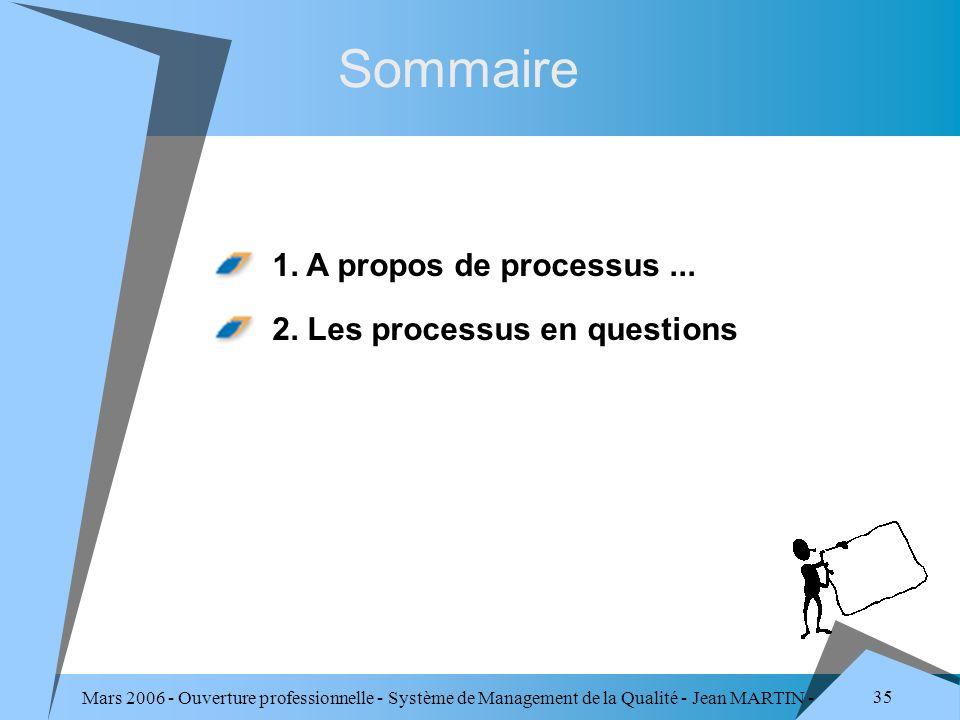 Mars 2006 - Ouverture professionnelle - Système de Management de la Qualité - Jean MARTIN - QUALITE 35 Sommaire 1. A propos de processus... 2. Les pro