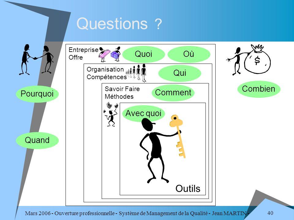 Mars 2006 - Ouverture professionnelle - Système de Management de la Qualité - Jean MARTIN - QUALITE 40 Questions ? Organisation Compétences Savoir Fai