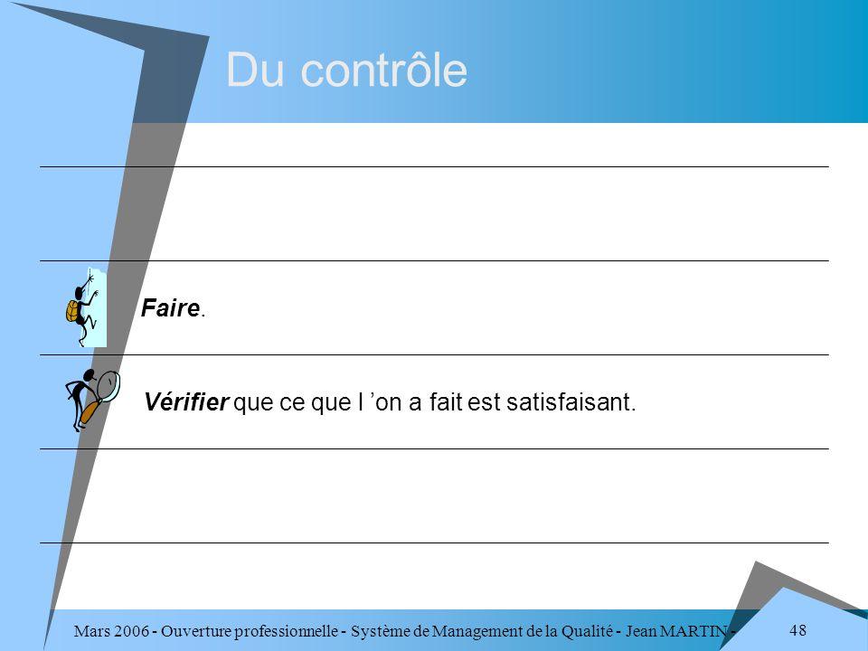 Mars 2006 - Ouverture professionnelle - Système de Management de la Qualité - Jean MARTIN - QUALITE 48 Du contrôle Faire. Vérifier que ce que l on a f
