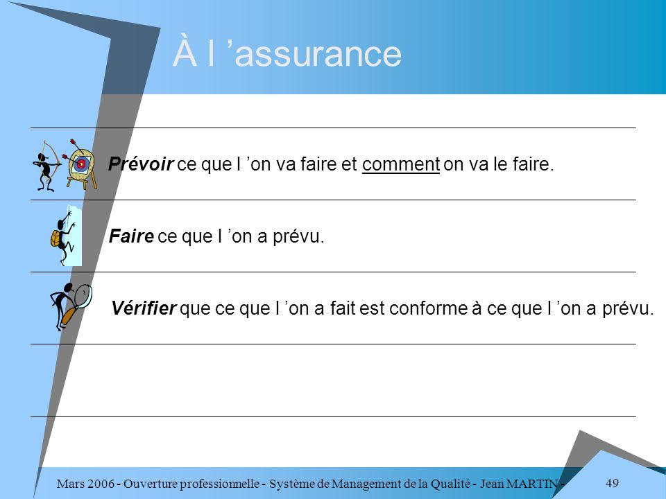 Mars 2006 - Ouverture professionnelle - Système de Management de la Qualité - Jean MARTIN - QUALITE 49 À l assurance Faire ce que l on a prévu. Vérifi