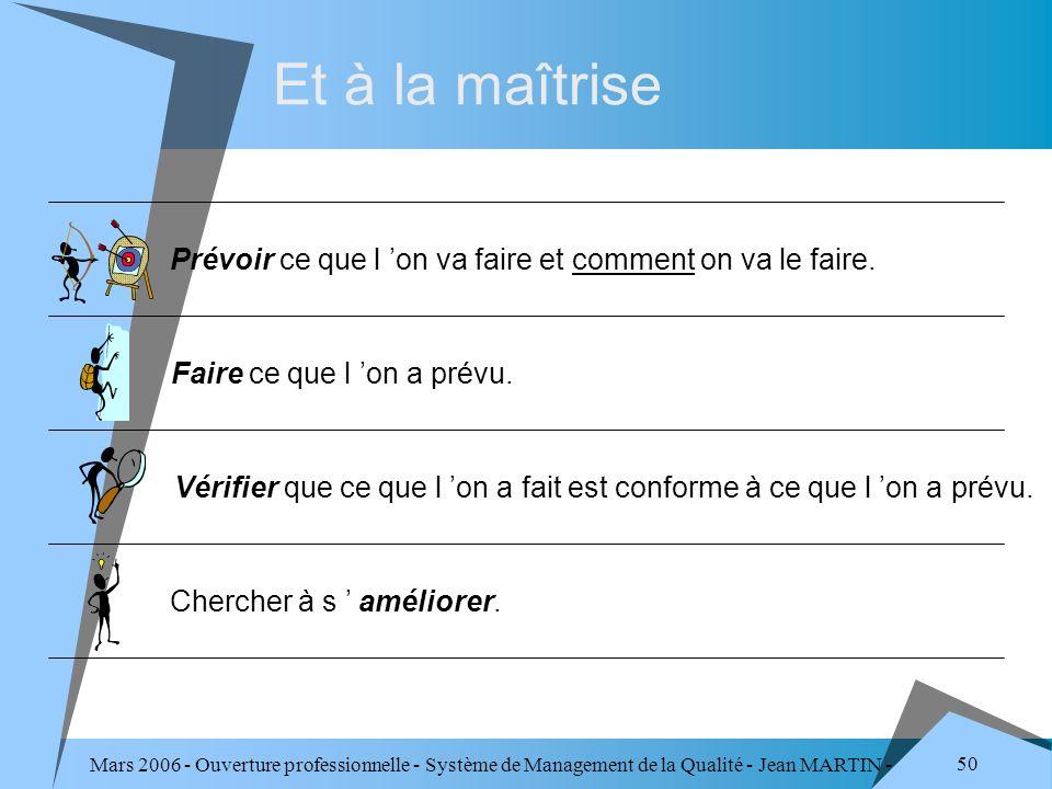 Mars 2006 - Ouverture professionnelle - Système de Management de la Qualité - Jean MARTIN - QUALITE 50 Et à la maîtrise Chercher à s améliorer. Faire
