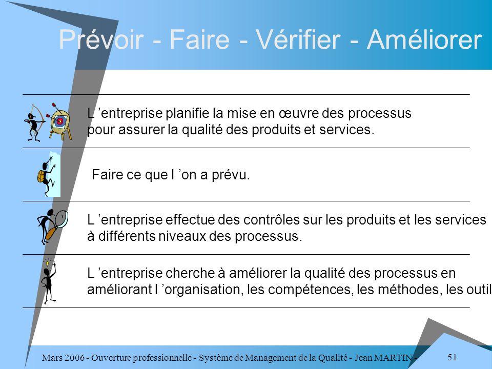Mars 2006 - Ouverture professionnelle - Système de Management de la Qualité - Jean MARTIN - QUALITE 51 Prévoir - Faire - Vérifier - Améliorer L entrep
