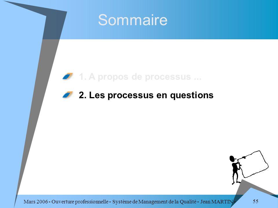 Mars 2006 - Ouverture professionnelle - Système de Management de la Qualité - Jean MARTIN - QUALITE 55 Sommaire 1. A propos de processus... 2. Les pro