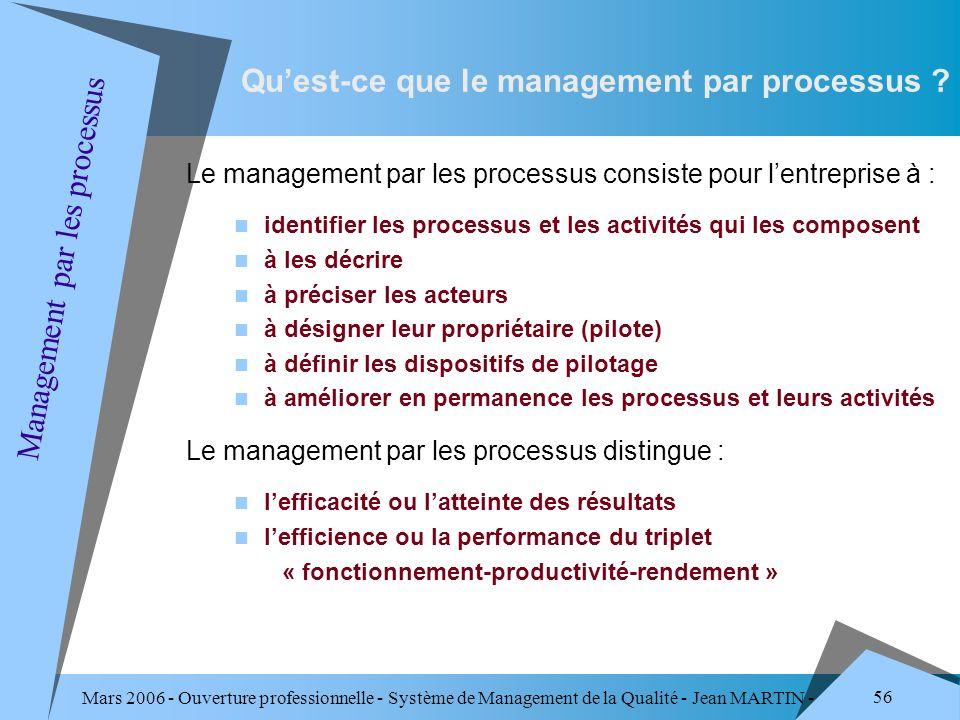 Mars 2006 - Ouverture professionnelle - Système de Management de la Qualité - Jean MARTIN - QUALITE 56 Quest-ce que le management par processus ? Mana