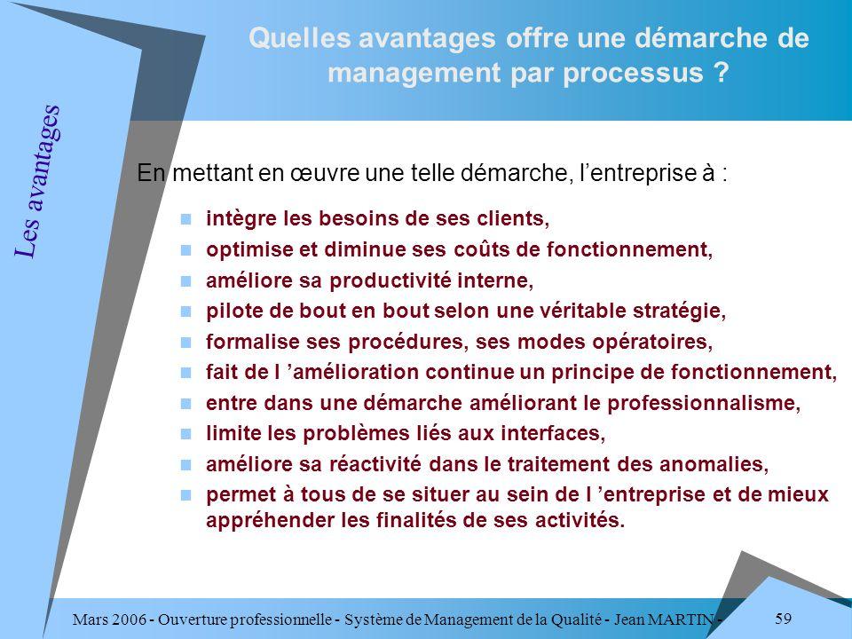 Mars 2006 - Ouverture professionnelle - Système de Management de la Qualité - Jean MARTIN - QUALITE 59 Quelles avantages offre une démarche de managem