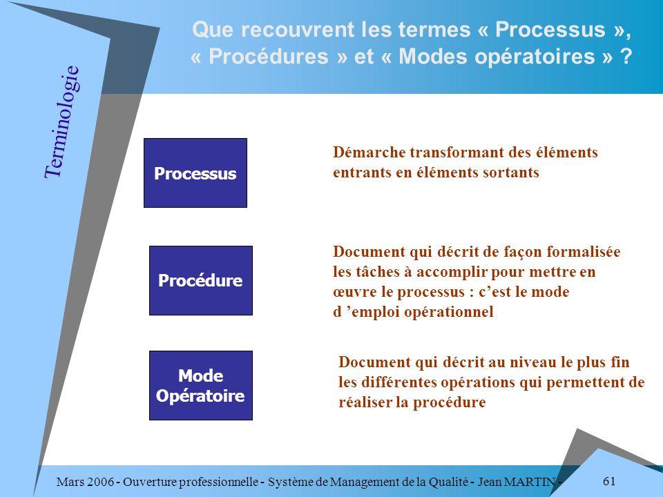Mars 2006 - Ouverture professionnelle - Système de Management de la Qualité - Jean MARTIN - QUALITE 61 Que recouvrent les termes « Processus », « Proc