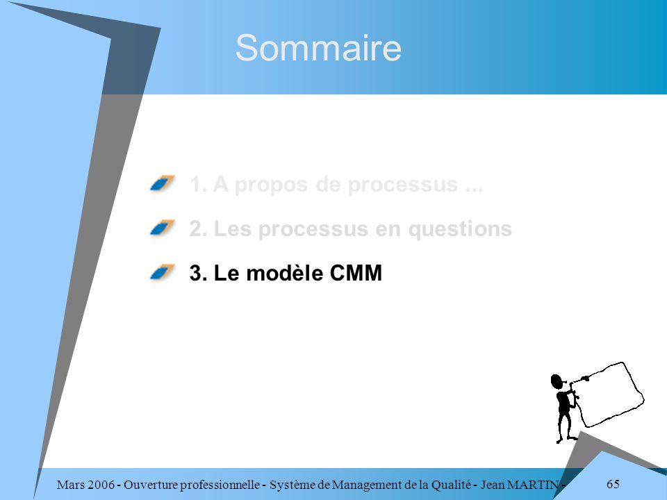 Mars 2006 - Ouverture professionnelle - Système de Management de la Qualité - Jean MARTIN - QUALITE 65 Sommaire 1. A propos de processus... 2. Les pro