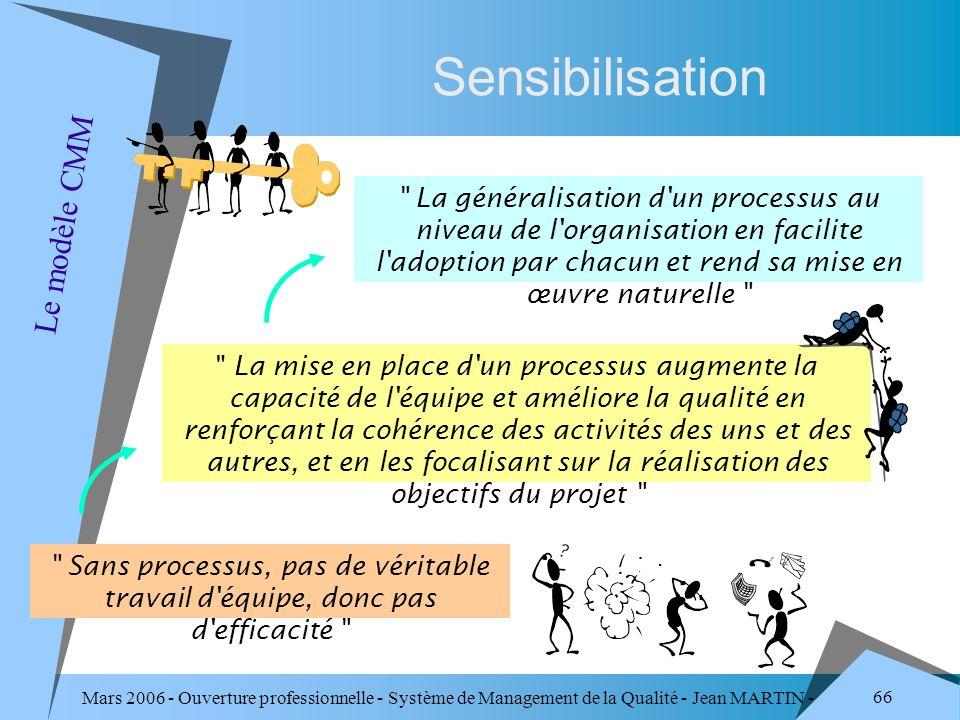 Mars 2006 - Ouverture professionnelle - Système de Management de la Qualité - Jean MARTIN - QUALITE 66