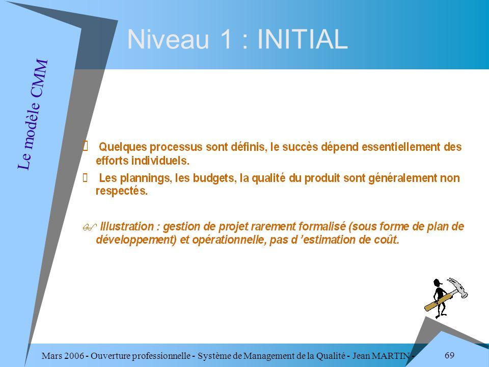 Mars 2006 - Ouverture professionnelle - Système de Management de la Qualité - Jean MARTIN - QUALITE 69 Niveau 1 : INITIAL Le modèle CMM