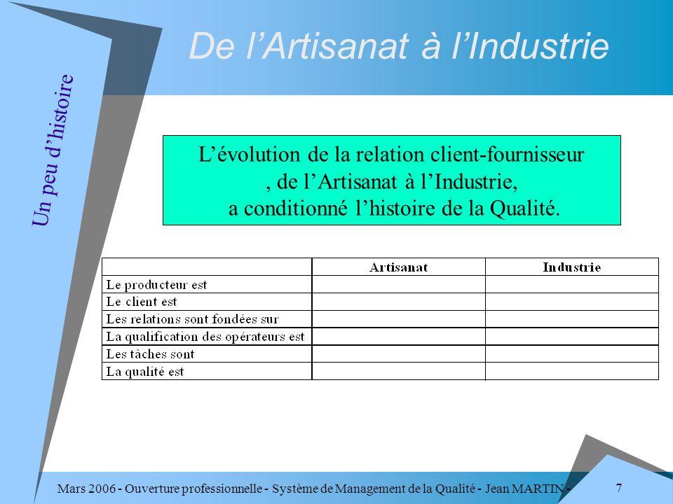 Mars 2006 - Ouverture professionnelle - Système de Management de la Qualité - Jean MARTIN - QUALITE 68 Processus structuré Processus standard, cohérent Processus prédictible Processus en amélioration continue Géré (4) Défini (3) Initial (1) Répétable (2) Optimisé (5) Le modèle CMM Les 5 niveaux du modèle