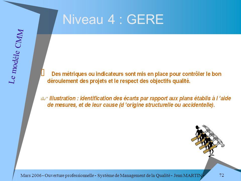 Mars 2006 - Ouverture professionnelle - Système de Management de la Qualité - Jean MARTIN - QUALITE 72 Niveau 4 : GERE Le modèle CMM