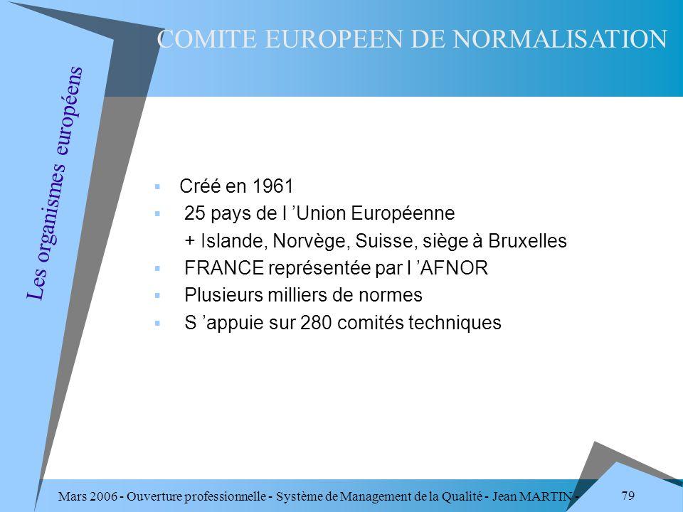 Mars 2006 - Ouverture professionnelle - Système de Management de la Qualité - Jean MARTIN - QUALITE 79 Créé en 1961 25 pays de l Union Européenne + Is
