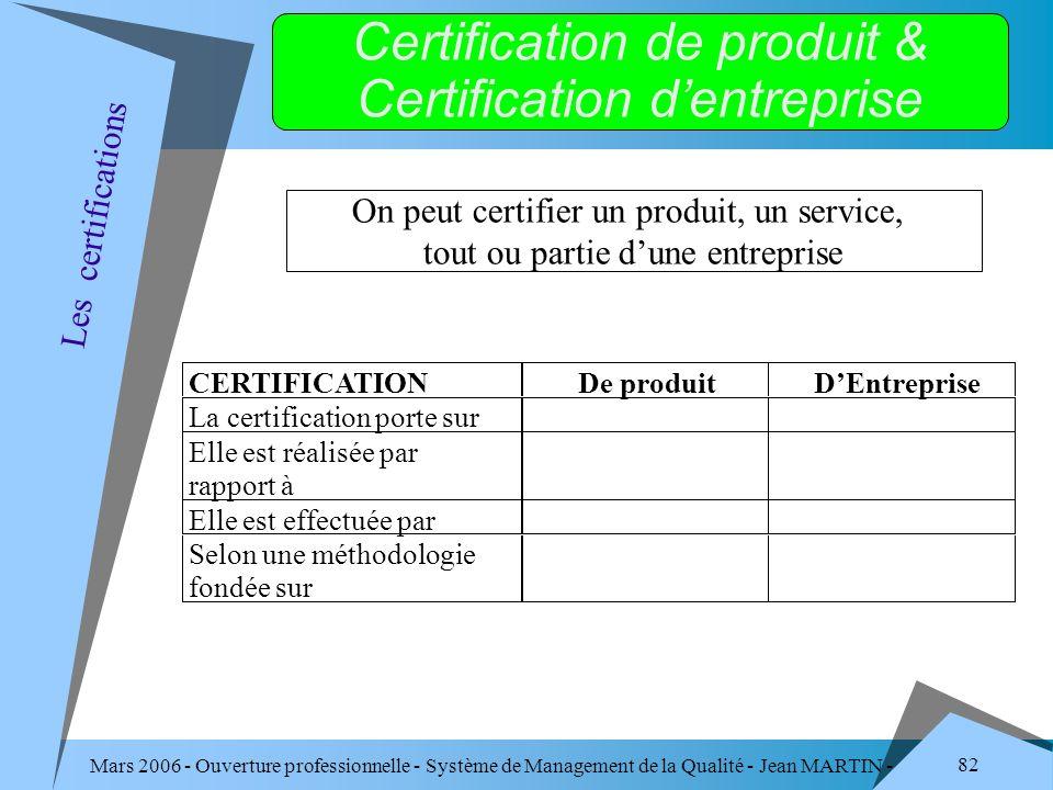 Mars 2006 - Ouverture professionnelle - Système de Management de la Qualité - Jean MARTIN - QUALITE 82 On peut certifier un produit, un service, tout
