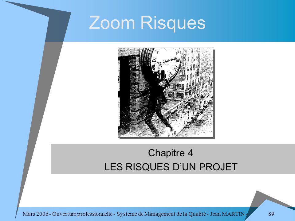 89 Mars 2006 - Ouverture professionnelle - Système de Management de la Qualité - Jean MARTIN - QUALITE Zoom Risques Chapitre 4 LES RISQUES DUN PROJET