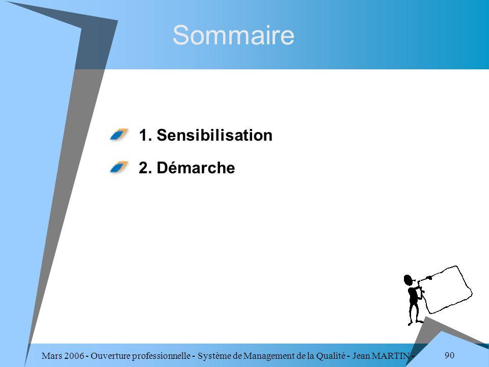Mars 2006 - Ouverture professionnelle - Système de Management de la Qualité - Jean MARTIN - QUALITE 90 Sommaire 1. Sensibilisation 2. Démarche