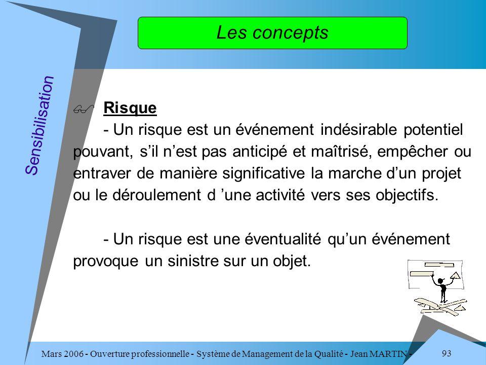 Mars 2006 - Ouverture professionnelle - Système de Management de la Qualité - Jean MARTIN - QUALITE 93 Les concepts Risque - Un risque est un événemen