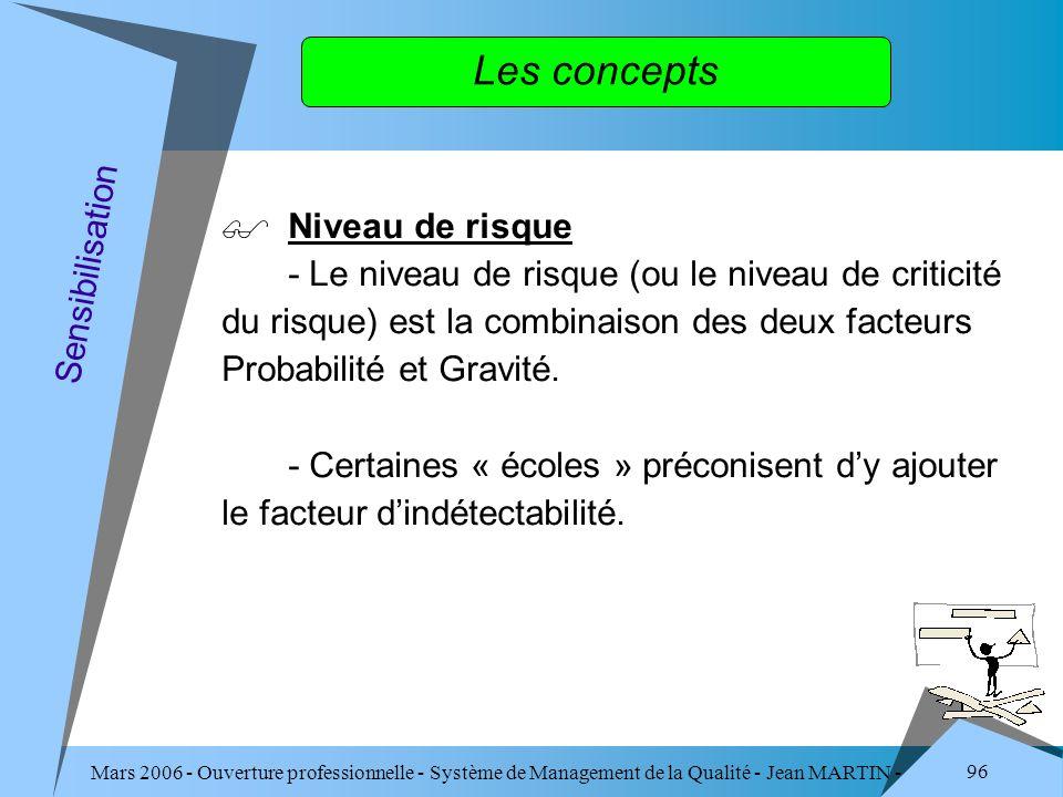Mars 2006 - Ouverture professionnelle - Système de Management de la Qualité - Jean MARTIN - QUALITE 96 Les concepts Niveau de risque - Le niveau de ri