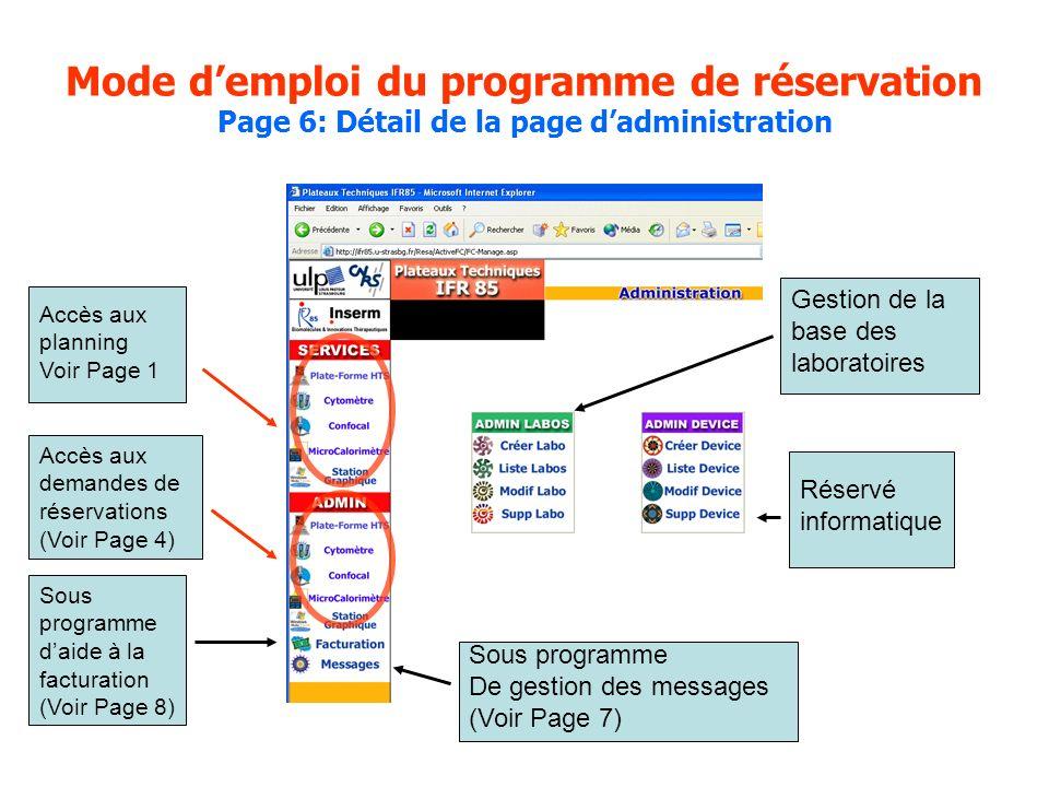 Mode demploi du programme de réservation Page 6: Détail de la page dadministration Accès aux planning Voir Page 1 Accès aux demandes de réservations (