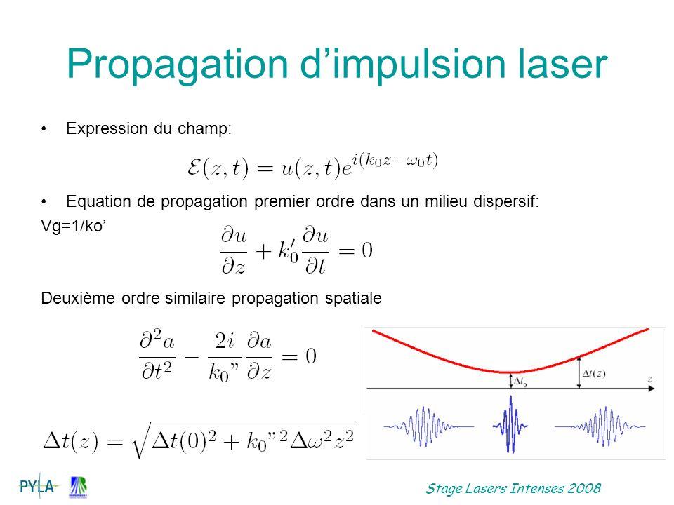 Stage Lasers Intenses 2008 Effet non linéaire dans les atomes et molécules Le potentiel devient plat loin du noyau et le mouvement electron peut être non linéaire.